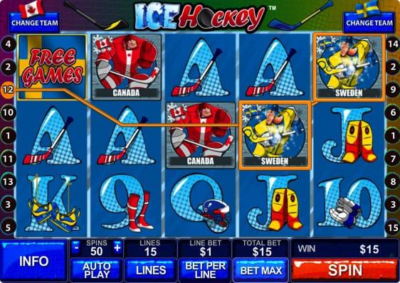 Ice Hockey Spillemaskine