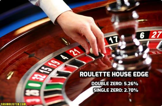 roulette house edge